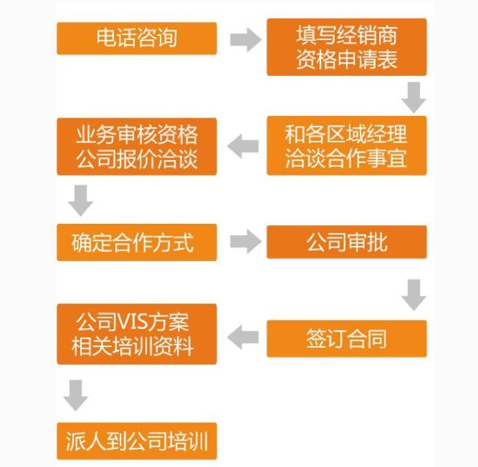 金沙手机网投app下载 5