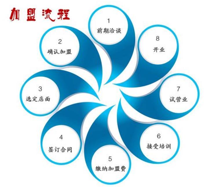 11选5走势图 6